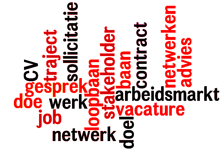 sollicitatie vaardigheden Sollicitatietraining helpt jou succevol solliciteren.De  sollicitatie vaardigheden